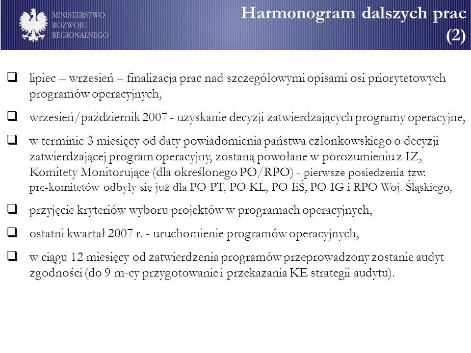 Harmonogram dalszych prac (2) lipiec – wrzesień – finalizacja prac nad szczegółowymi opisami osi priorytetowych programów operacyjnych, wrzesień/paźdz
