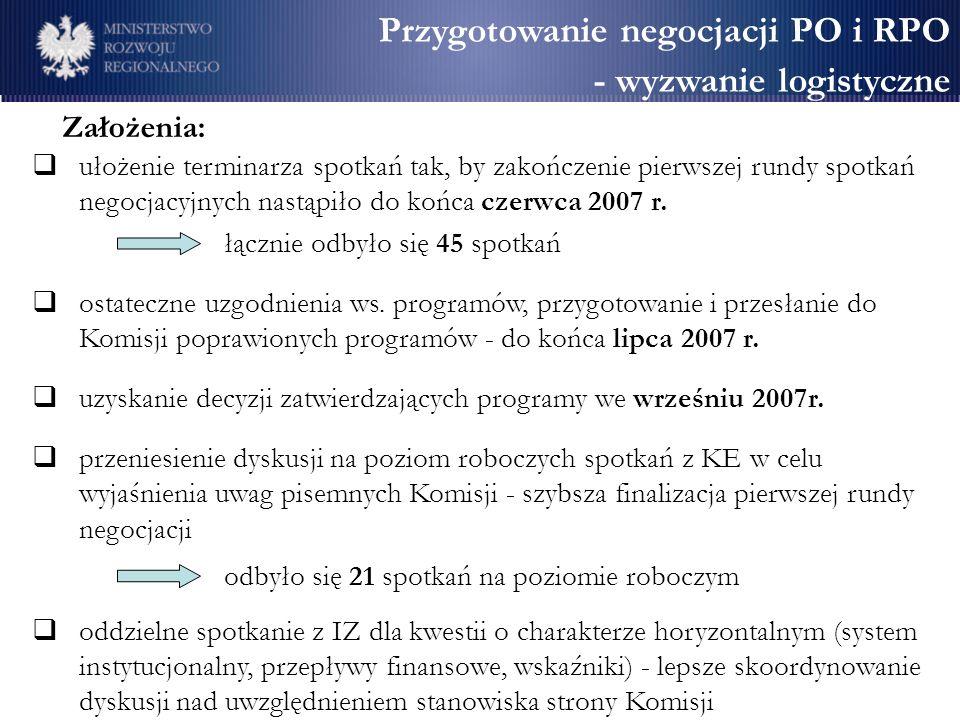 Najważniejsze zmiany wprowadzone do projektu PO RPW po uwagach KE podział osi priorytetowej I.
