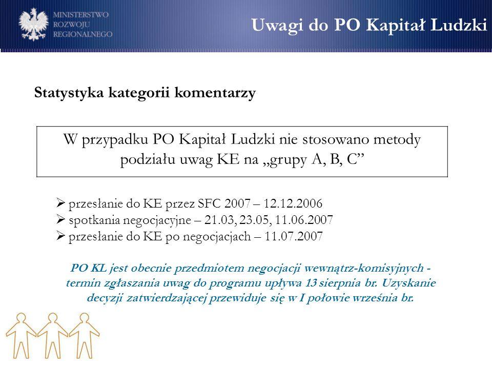 Ustalenia ze spotkań negocjacyjnych RPO (1) Spotkania negocjacyjne RPO: otwierające (22.05.2007) bilateralne (23.05 – 19.06.2007) Najważniejsze ustalenia ze spotkania otwierającego: opis koordynacji PO (komplementarność, demarkacja, cross financing), warunki wsparcia dla przedsiębiorczości (projekty poniżej 2 mln euro, duże przedsiębiorstwa tylko w wyjątkowych przypadkach), zapis dopuszczający możliwość stosowania Inicjatywy JEREMIE w całym okresie realizacji programu, infrastruktura energetyczna – odniesienie do Narodowej Strategii Energetycznej do 2025 r., koncentracja na OZE i infrastrukturze służącej prowadzeniu działalności gospodarczej, ochrona środowiska – zapisy nt.