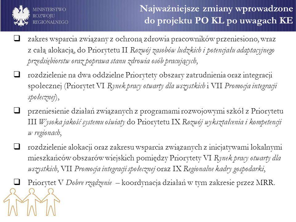 Najważniejsze zmiany wprowadzone do projektu PO KL po uwagach KE zakres wsparcia związany z ochroną zdrowia pracowników przeniesiono, wraz z całą alok
