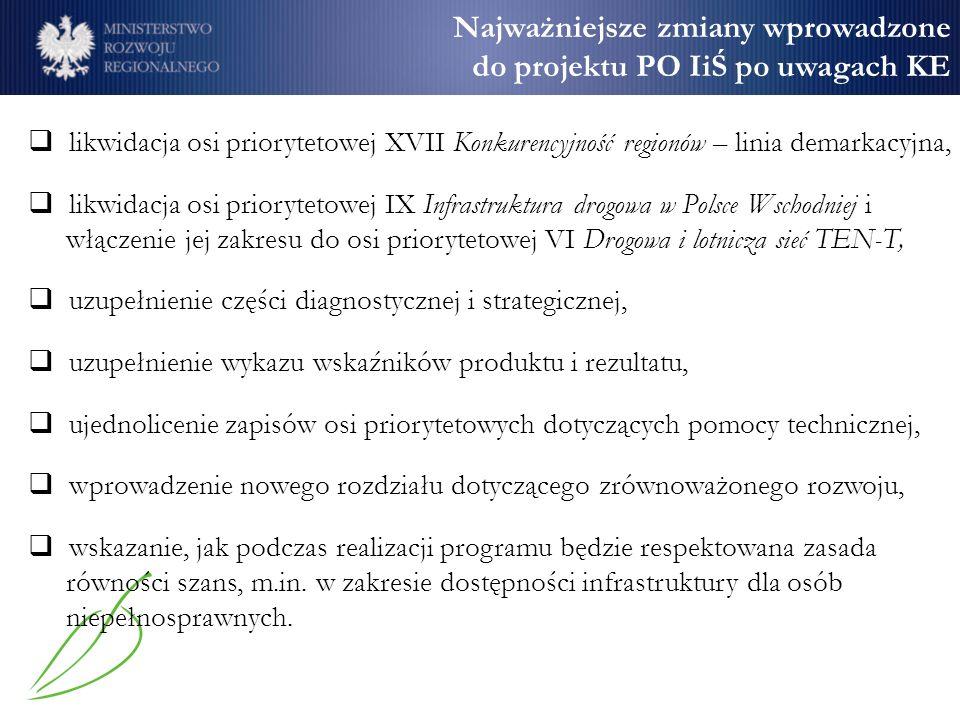 Najważniejsze zmiany wprowadzone do projektu PO IiŚ po uwagach KE likwidacja osi priorytetowej XVII Konkurencyjność regionów – linia demarkacyjna, lik