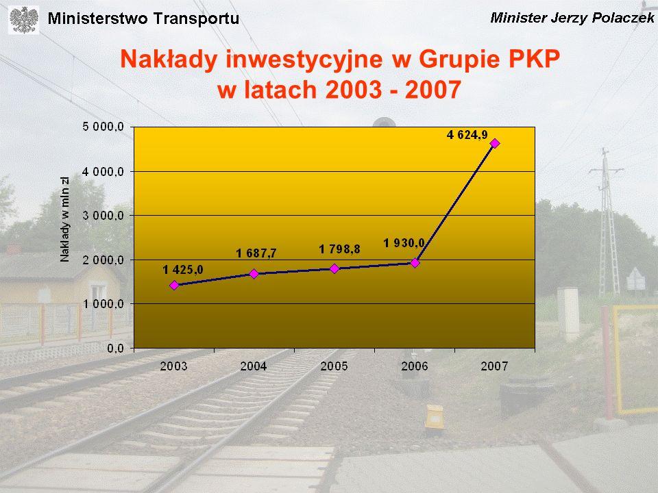 Nakłady inwestycyjne w Grupie PKP w latach 2003 - 2007