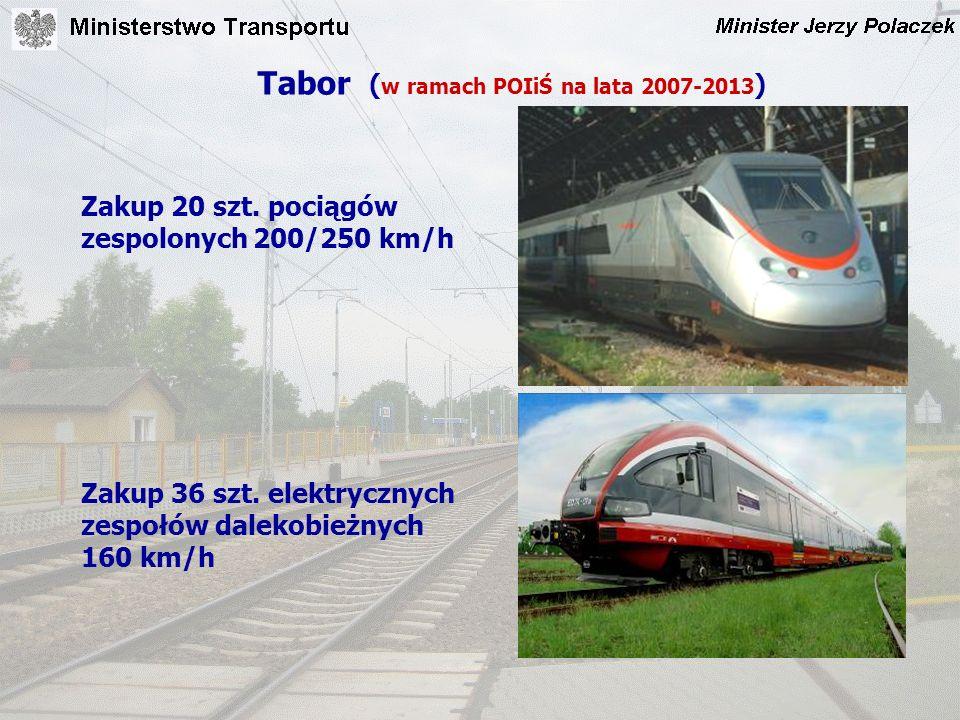 Zakup 20 szt. pociągów zespolonych 200/250 km/h Zakup 36 szt. elektrycznych zespołów dalekobieżnych 160 km/h Tabor ( w ramach POIiŚ na lata 2007-2013