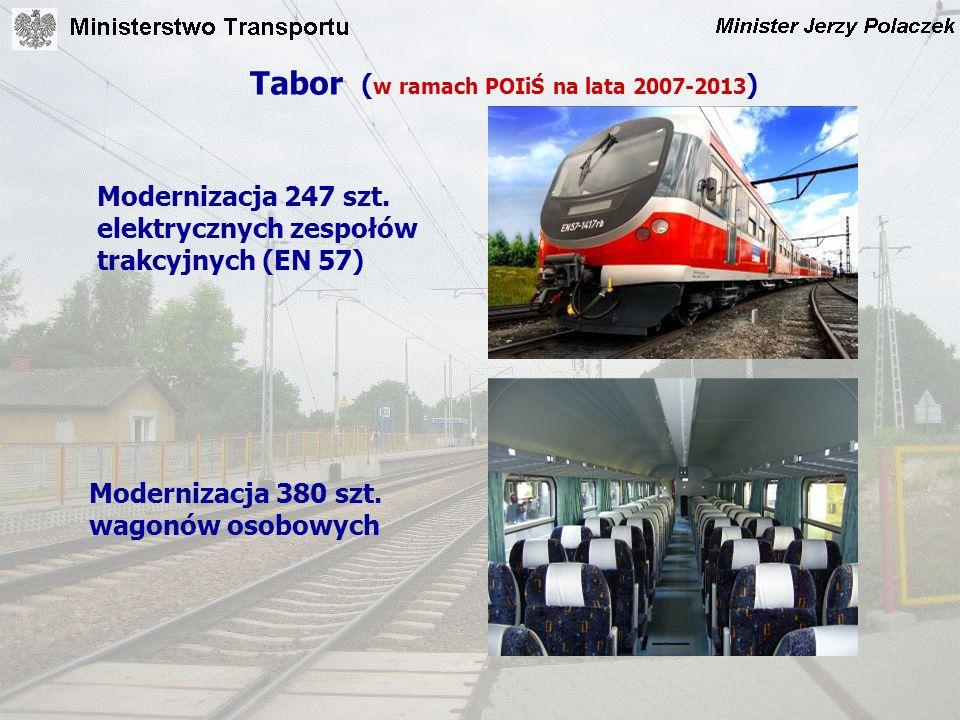 Modernizacja 380 szt. wagonów osobowych Modernizacja 247 szt. elektrycznych zespołów trakcyjnych (EN 57) Tabor ( w ramach POIiŚ na lata 2007-2013 )