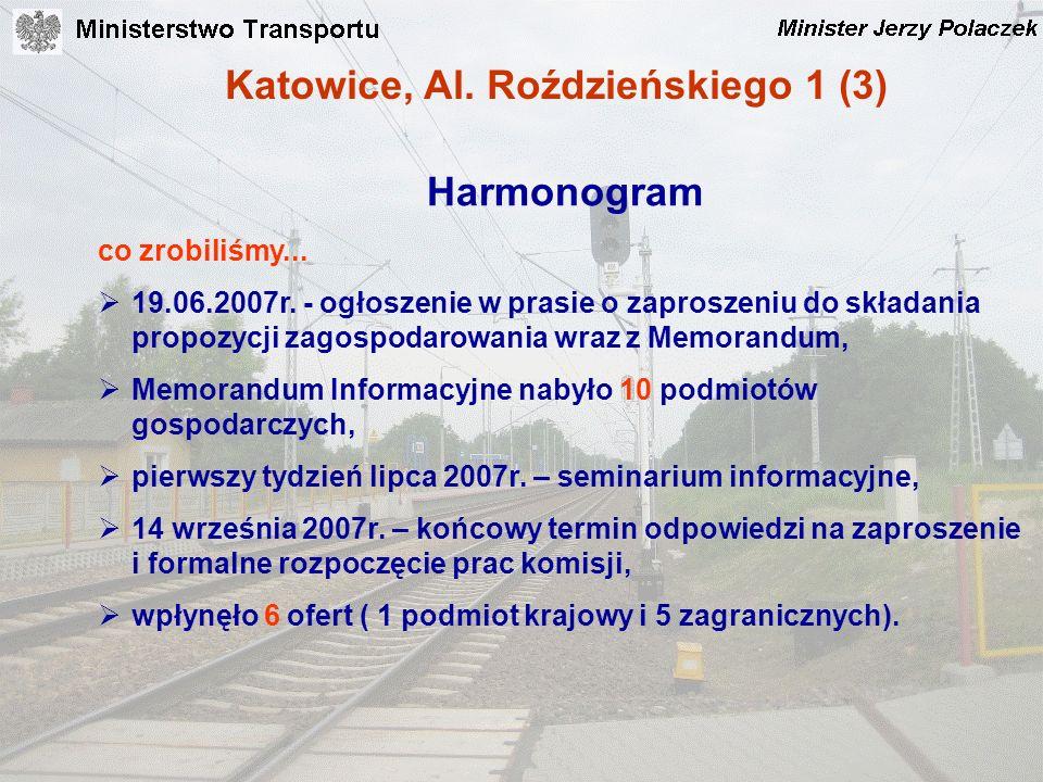 Katowice, Al. Roździeńskiego 1 (3) Harmonogram co zrobiliśmy... 19.06.2007r. - ogłoszenie w prasie o zaproszeniu do składania propozycji zagospodarowa