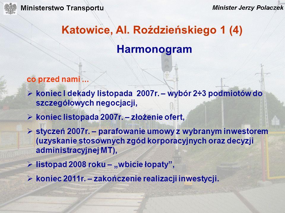 Katowice, Al. Roździeńskiego 1 (4) Harmonogram co przed nami... koniec I dekady listopada 2007r. – wybór 2÷3 podmiotów do szczegółowych negocjacji, ko