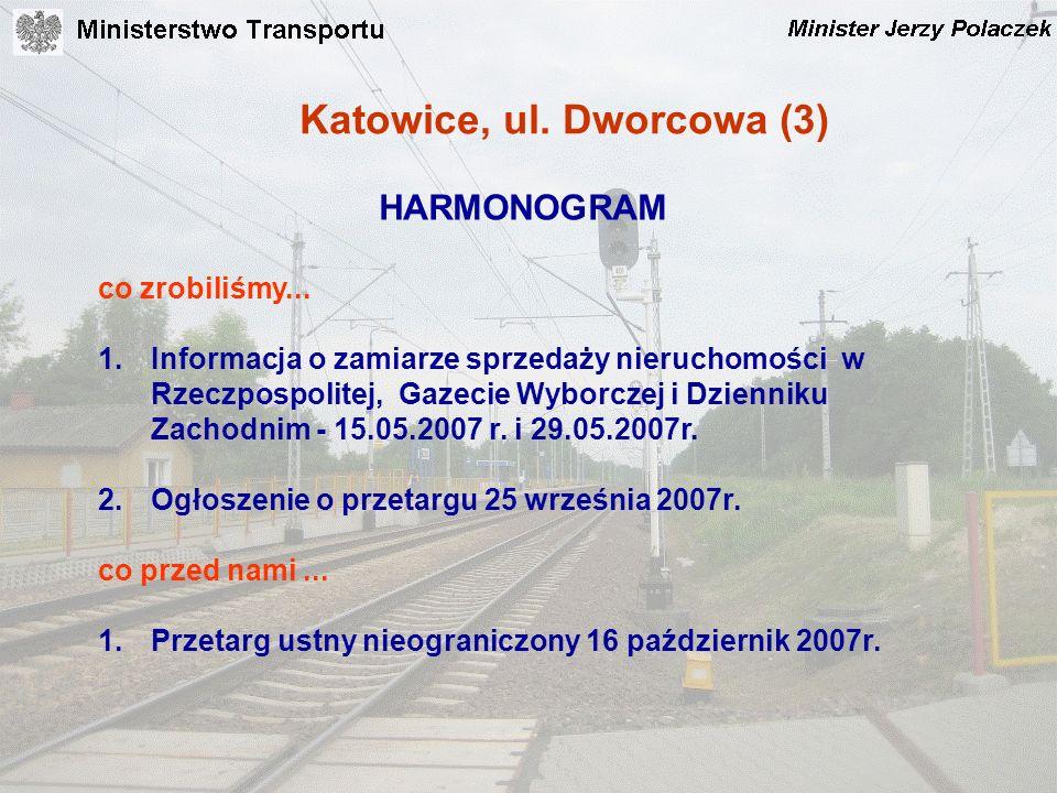 Katowice, ul. Dworcowa (3) HARMONOGRAM co zrobiliśmy... 1.Informacja o zamiarze sprzedaży nieruchomości w Rzeczpospolitej, Gazecie Wyborczej i Dzienni