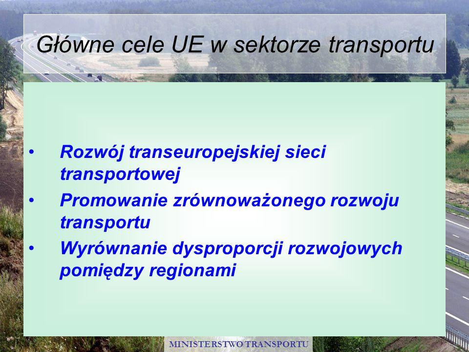 Główne cele UE w sektorze transportu Rozwój transeuropejskiej sieci transportowej Promowanie zrównoważonego rozwoju transportu Wyrównanie dysproporcji