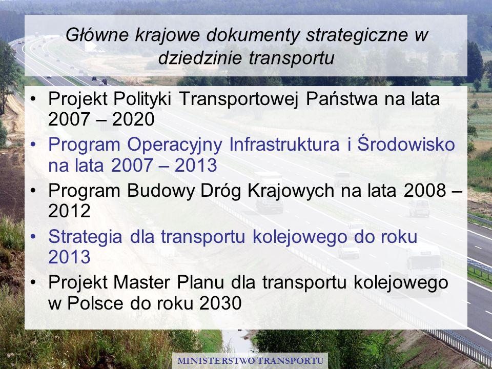 Główne krajowe dokumenty strategiczne w dziedzinie transportu Projekt Polityki Transportowej Państwa na lata 2007 – 2020 Program Operacyjny Infrastruk