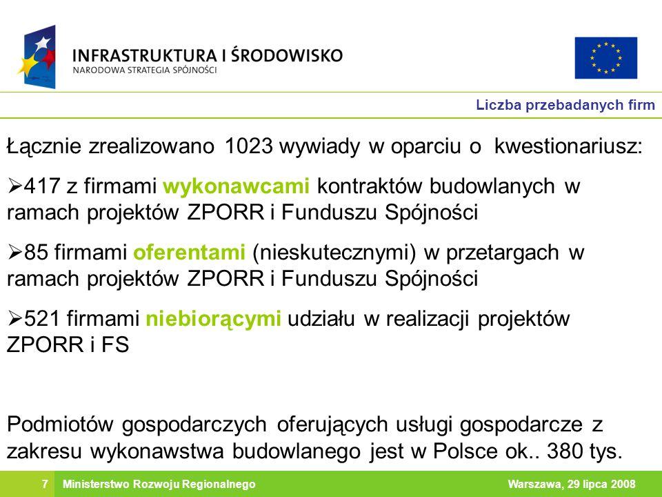 7Warszawa, 29 lipca 2008Ministerstwo Rozwoju Regionalnego Liczba przebadanych firm Łącznie zrealizowano 1023 wywiady w oparciu o kwestionariusz: 417 z firmami wykonawcami kontraktów budowlanych w ramach projektów ZPORR i Funduszu Spójności 85 firmami oferentami (nieskutecznymi) w przetargach w ramach projektów ZPORR i Funduszu Spójności 521 firmami niebiorącymi udziału w realizacji projektów ZPORR i FS Podmiotów gospodarczych oferujących usługi gospodarcze z zakresu wykonawstwa budowlanego jest w Polsce ok..