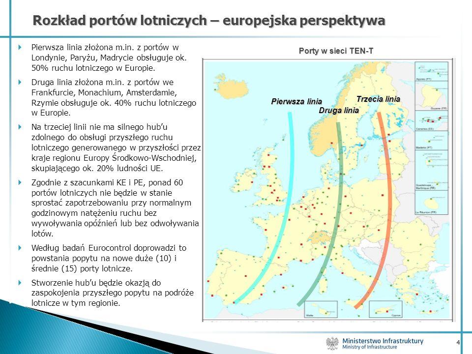 4 Rozkład portów lotniczych – europejska perspektywa Porty w sieci TEN-T Pierwsza linia złożona m.in. z portów w Londynie, Paryżu, Madrycie obsługuje