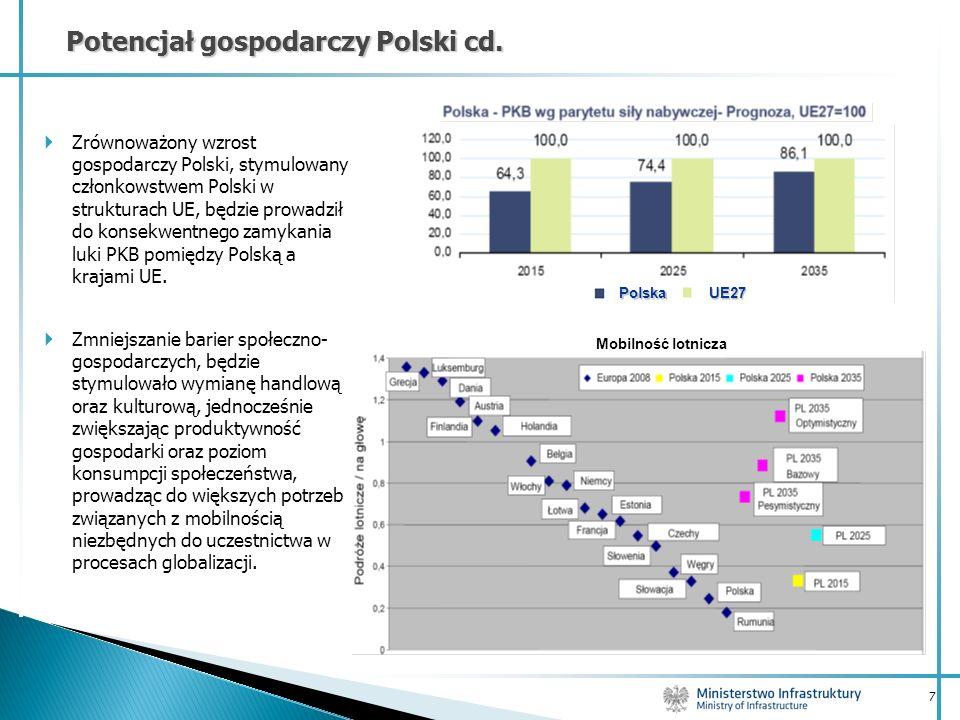 7 Zrównoważony wzrost gospodarczy Polski, stymulowany członkowstwem Polski w strukturach UE, będzie prowadził do konsekwentnego zamykania luki PKB pom