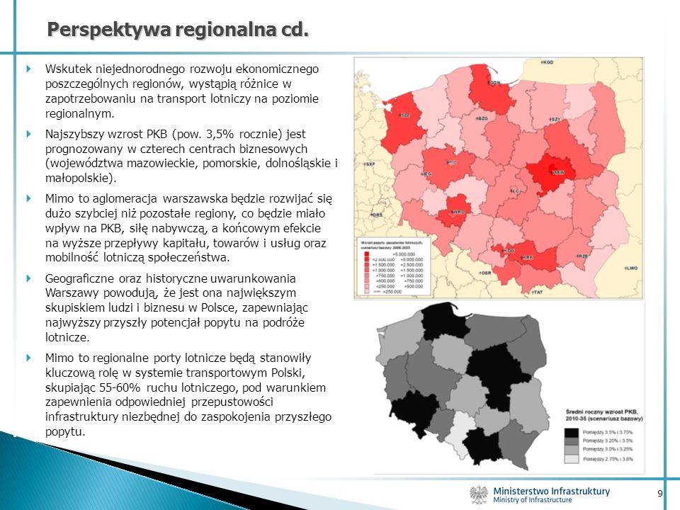 9 Perspektywa regionalna cd. Wskutek niejednorodnego rozwoju ekonomicznego poszczególnych regionów, wystąpią różnice w zapotrzebowaniu na transport lo