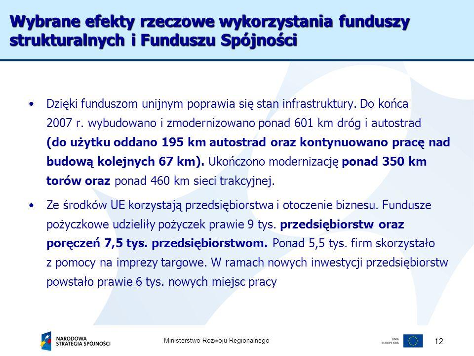 Ministerstwo Rozwoju Regionalnego 12 Dzięki funduszom unijnym poprawia się stan infrastruktury. Do końca 2007 r. wybudowano i zmodernizowano ponad 601