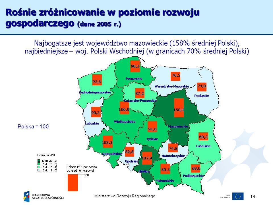 Ministerstwo Rozwoju Regionalnego 14 Najbogatsze jest województwo mazowieckie (158% średniej Polski), najbiedniejsze – woj. Polski Wschodniej (w grani