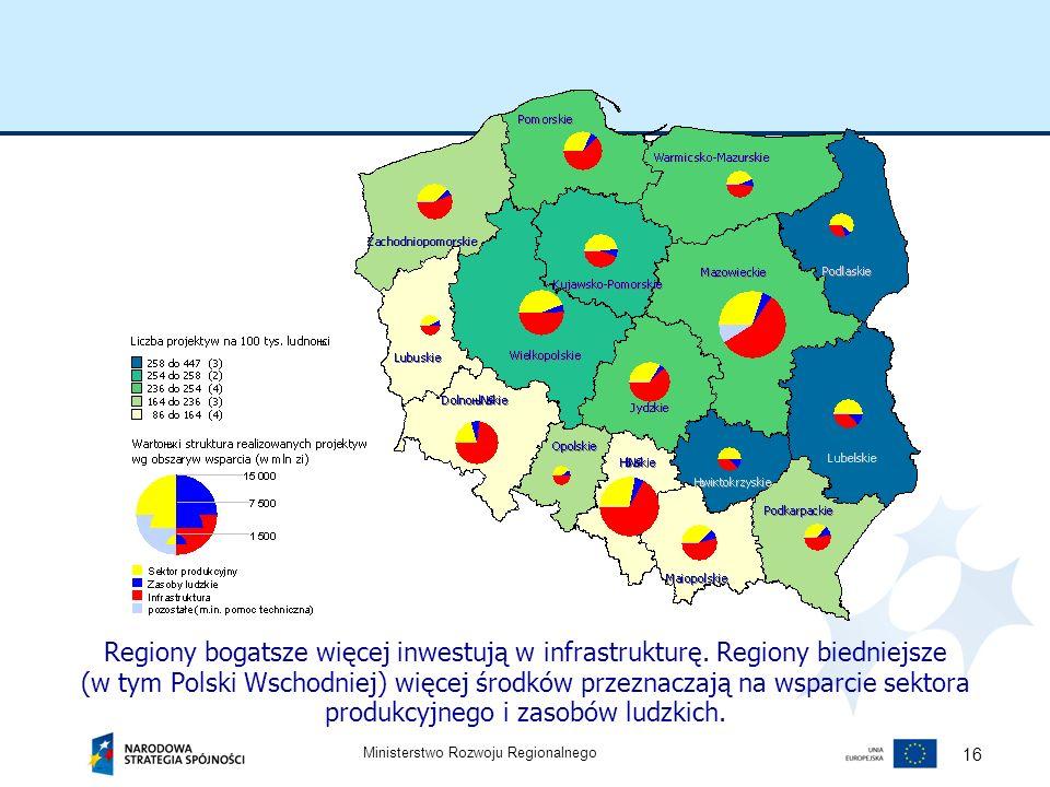 Ministerstwo Rozwoju Regionalnego 16 Regiony bogatsze więcej inwestują w infrastrukturę. Regiony biedniejsze (w tym Polski Wschodniej) więcej środków