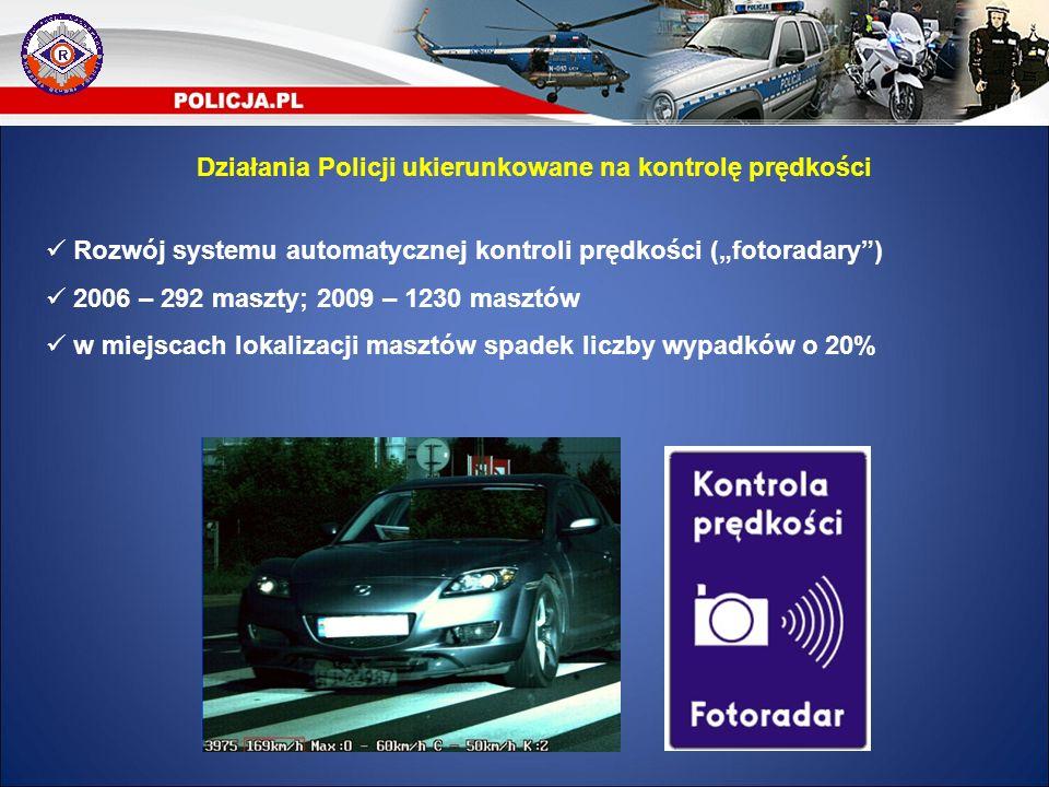 Rozwój systemu automatycznej kontroli prędkości (fotoradary) 2006 – 292 maszty; 2009 – 1230 masztów w miejscach lokalizacji masztów spadek liczby wypadków o 20% Działania Policji ukierunkowane na kontrolę prędkości