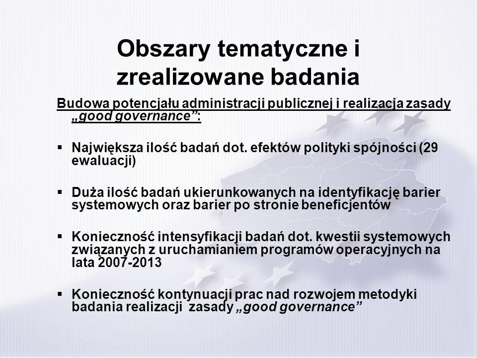 Obszary tematyczne i zrealizowane badania Budowa potencjału administracji publicznej i realizacja zasady good governance: Największa ilość badań dot.