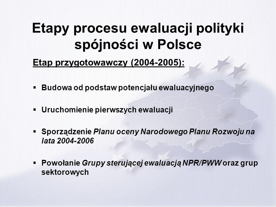Etapy procesu ewaluacji polityki spójności w Polsce Etap przygotowawczy (2004-2005): Budowa od podstaw potencjału ewaluacyjnego Uruchomienie pierwszyc