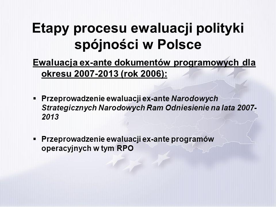 Etapy procesu ewaluacji polityki spójności w Polsce Ewaluacja ex-ante dokumentów programowych dla okresu 2007-2013 (rok 2006): Przeprowadzenie ewaluac