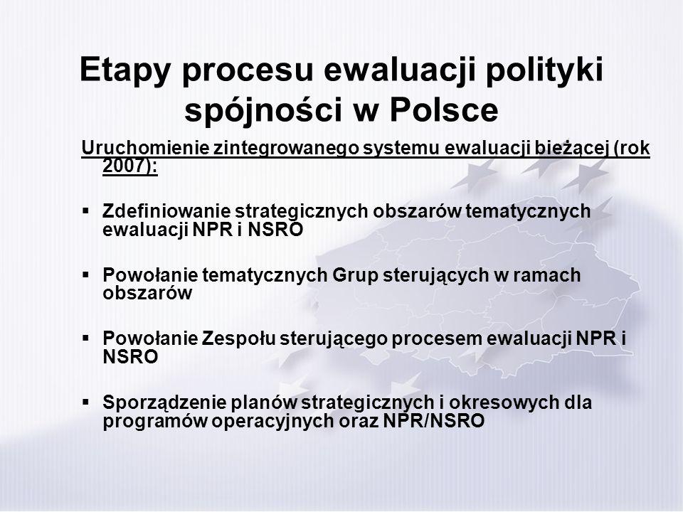 Etapy procesu ewaluacji polityki spójności w Polsce Uruchomienie zintegrowanego systemu ewaluacji bieżącej (rok 2007): Zdefiniowanie strategicznych ob