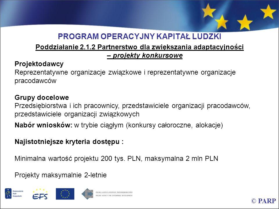 PROGRAM OPERACYJNY KAPITAŁ LUDZKI Poddziałanie 2.1.2 Partnerstwo dla zwiększania adaptacyjności – projekty konkursowe Projektodawcy Reprezentatywne or
