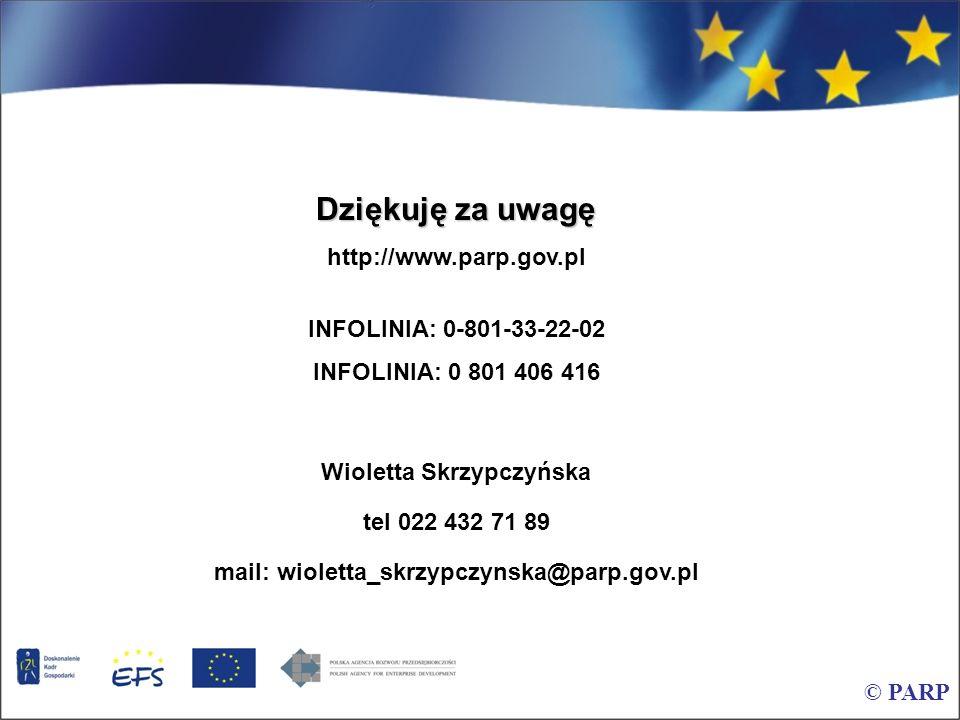 Dziękuję za uwagę http://www.parp.gov.pl INFOLINIA: 0-801-33-22-02 INFOLINIA: 0 801 406 416 Wioletta Skrzypczyńska tel 022 432 71 89 mail: wioletta_sk