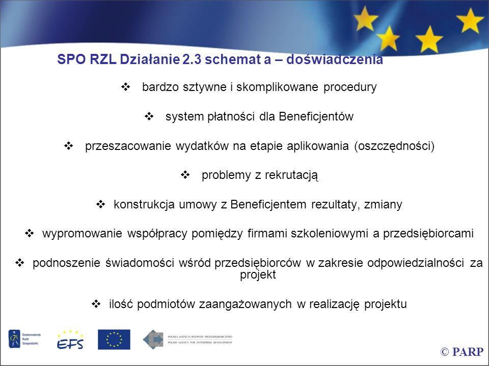 SPO RZL Działanie 2.3 schemat a – doświadczenia bardzo sztywne i skomplikowane procedury system płatności dla Beneficjentów przeszacowanie wydatków na