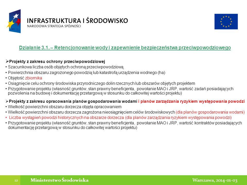 12 Warszawa, 2014-01-03Ministerstwo Środowiska Działanie 3.1. – Retencjonowanie wody i zapewnienie bezpieczeństwa przeciwpowodziowego Projekty z zakre