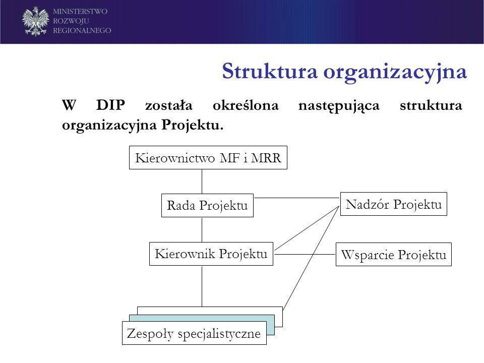 Struktura organizacyjna W DIP została określona następująca struktura organizacyjna Projektu. Kierownictwo MF i MRR Rada Projektu Kierownik Projektu N