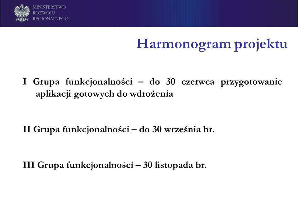 Harmonogram projektu I Grupa funkcjonalności – do 30 czerwca przygotowanie aplikacji gotowych do wdrożenia II Grupa funkcjonalności – do 30 września b
