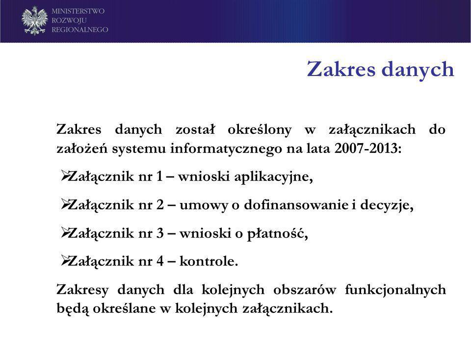 Zakres danych Zakres danych został określony w załącznikach do założeń systemu informatycznego na lata 2007-2013: Załącznik nr 1 – wnioski aplikacyjne