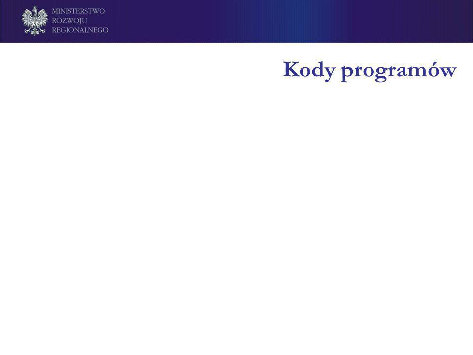Kody programów