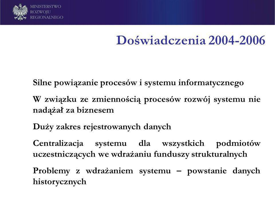 Doświadczenia 2004-2006 Silne powiązanie procesów i systemu informatycznego W związku ze zmiennością procesów rozwój systemu nie nadążał za biznesem D
