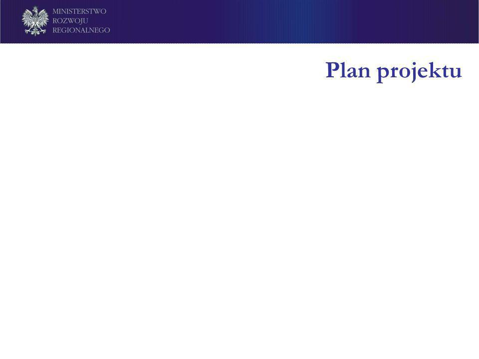 Plan projektu