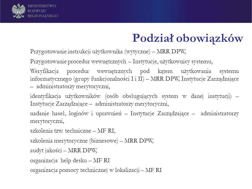 Podział obowiązków Przygotowanie instrukcji użytkownika (wytyczne) – MRR DPW, Przygotowanie procedur wewnętrznych – Instytucje, użytkownicy systemu, W