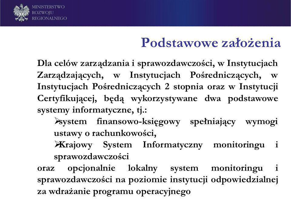 Podstawowe założenia Dla celów zarządzania i sprawozdawczości, w Instytucjach Zarządzających, w Instytucjach Pośredniczących, w Instytucjach Pośrednic