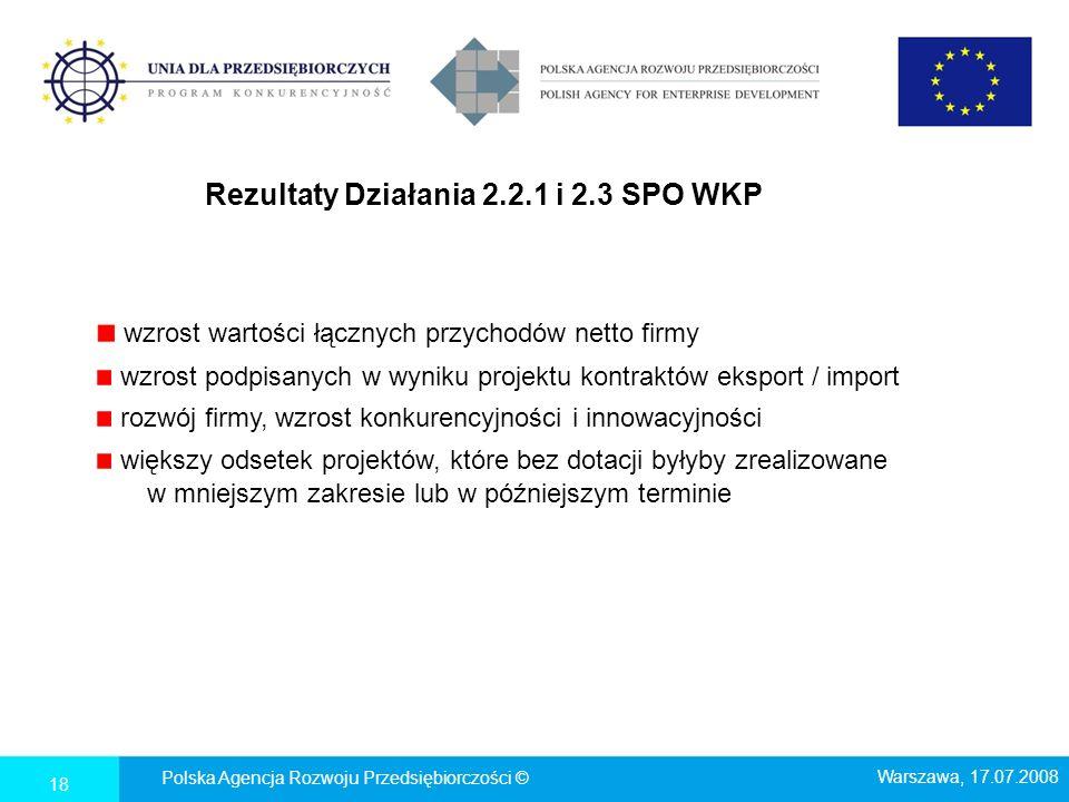 wzrost wartości łącznych przychodów netto firmy wzrost podpisanych w wyniku projektu kontraktów eksport / import rozwój firmy, wzrost konkurencyjności i innowacyjności większy odsetek projektów, które bez dotacji byłyby zrealizowane w mniejszym zakresie lub w późniejszym terminie Rezultaty Działania 2.2.1 i 2.3 SPO WKP Polska Agencja Rozwoju Przedsiębiorczości © Warszawa, 17.07.2008 18