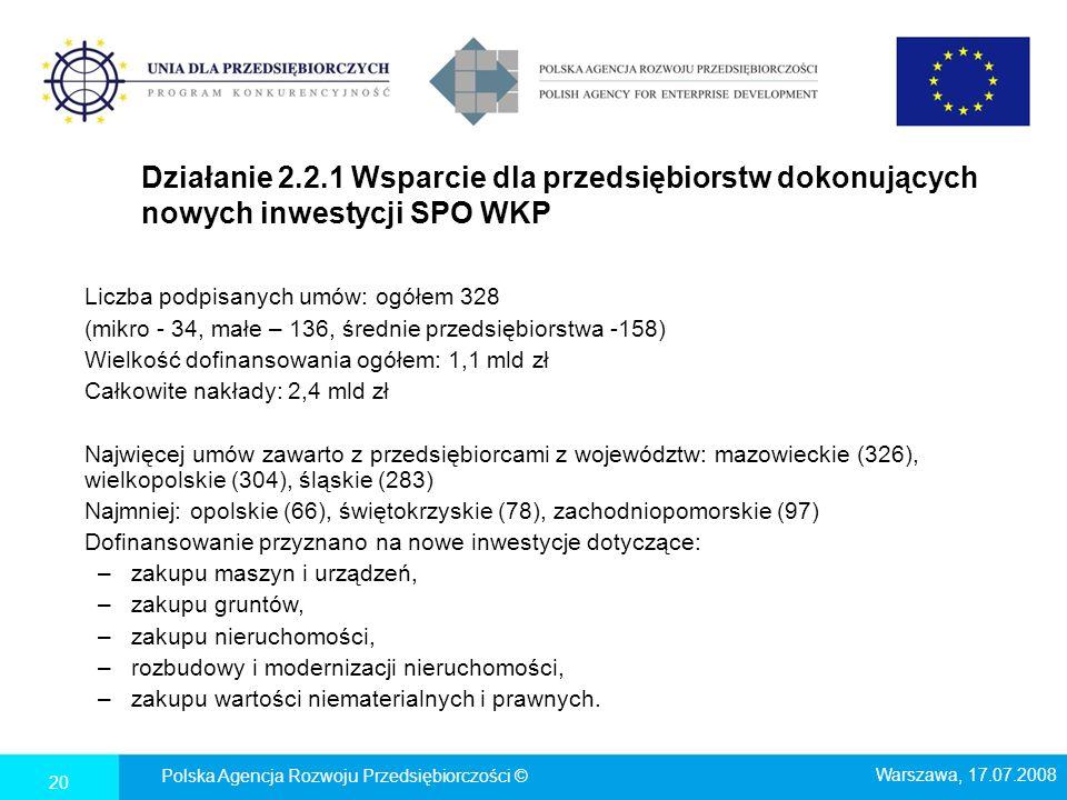 Liczba podpisanych umów: ogółem 328 (mikro - 34, małe – 136, średnie przedsiębiorstwa -158) Wielkość dofinansowania ogółem: 1,1 mld zł Całkowite nakła