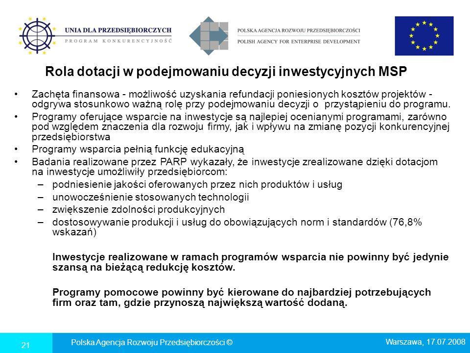 Rola dotacji w podejmowaniu decyzji inwestycyjnych MSP Zachęta finansowa - możliwość uzyskania refundacji poniesionych kosztów projektów - odgrywa sto