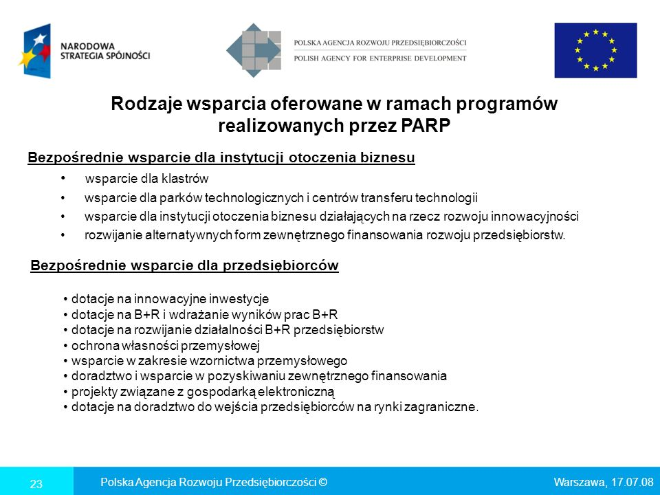 Warszawa, 17.07.08Polska Agencja Rozwoju Przedsiębiorczości © Rodzaje wsparcia oferowane w ramach programów realizowanych przez PARP Bezpośrednie wspa