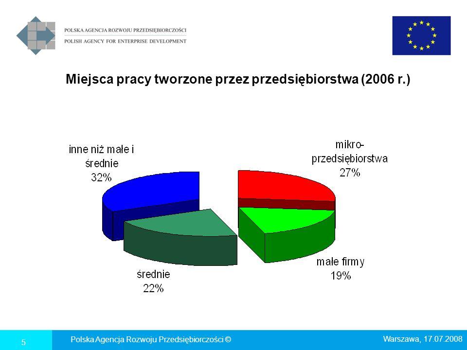 Miejsca pracy tworzone przez przedsiębiorstwa (2006 r.) Polska Agencja Rozwoju Przedsiębiorczości © Warszawa, 17.07.2008 5