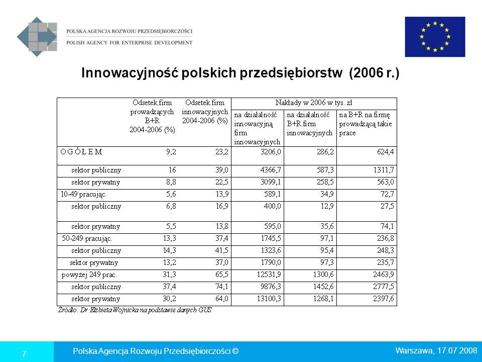 Innowacyjność polskich przedsiębiorstw (2006 r.) Polska Agencja Rozwoju Przedsiębiorczości © Warszawa, 17.07.2008 7
