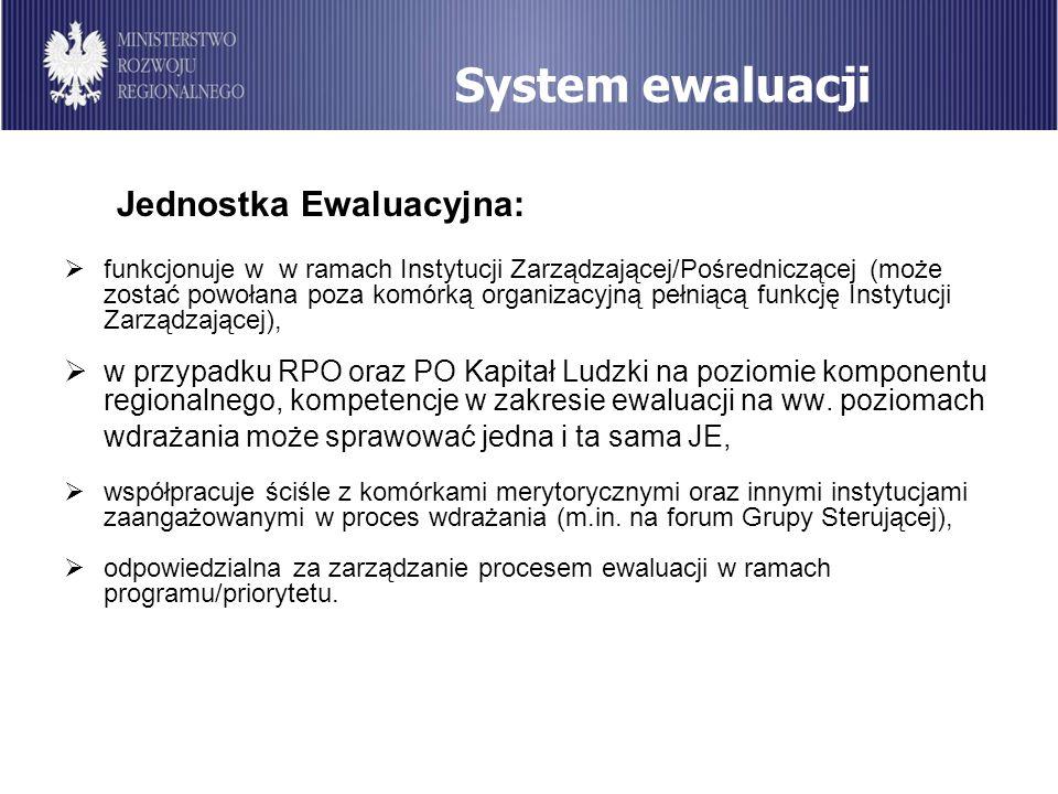 System ewaluacji Jednostka Ewaluacyjna: funkcjonuje w w ramach Instytucji Zarządzającej/Pośredniczącej (może zostać powołana poza komórką organizacyjn