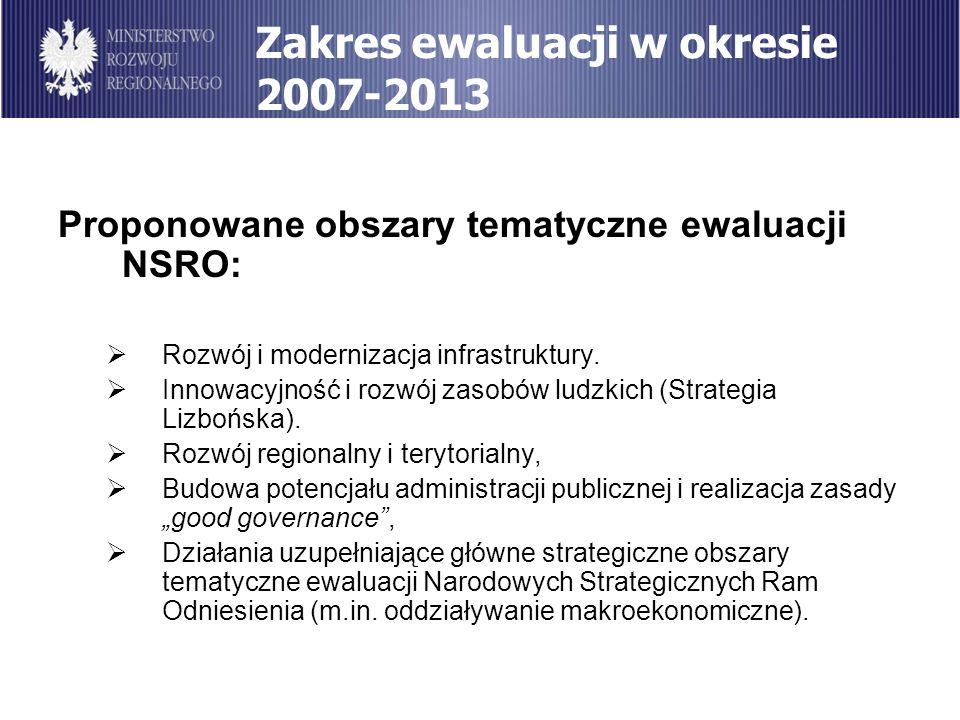 Zakres ewaluacji w okresie 2007-2013 Proponowane obszary tematyczne ewaluacji NSRO: Rozwój i modernizacja infrastruktury. Innowacyjność i rozwój zasob
