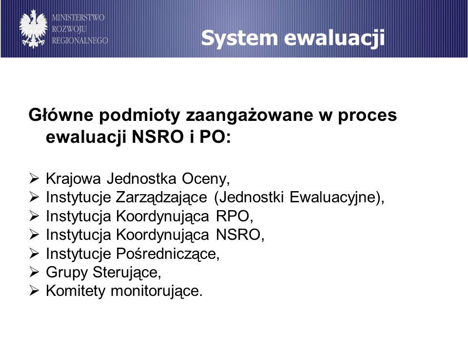 System ewaluacji Główne podmioty zaangażowane w proces ewaluacji NSRO i PO: Krajowa Jednostka Oceny, Instytucje Zarządzające (Jednostki Ewaluacyjne),