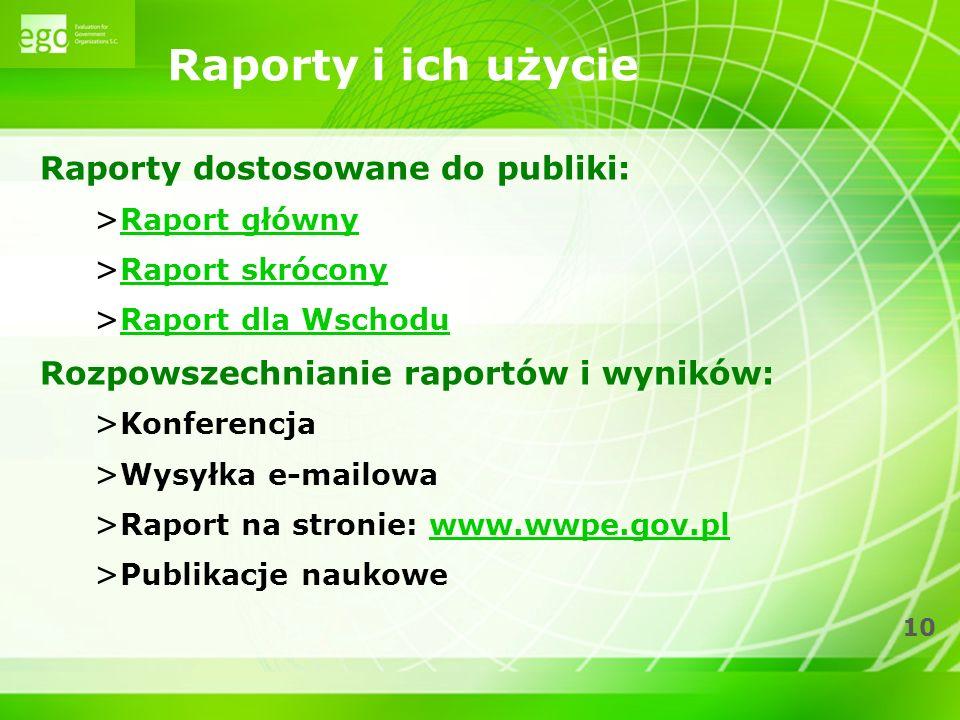 10 Raporty i ich użycie Raporty dostosowane do publiki: > Raport główny Raport główny > Raport skrócony Raport skrócony > Raport dla Wschodu Raport dl