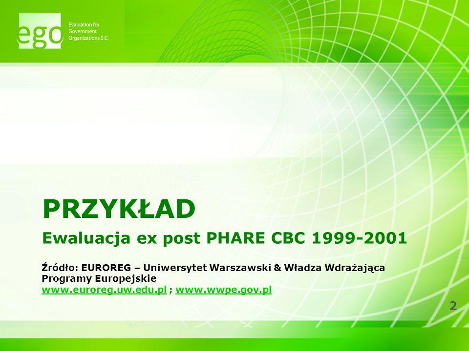 2 Ewaluacja ex post PHARE CBC 1999-2001 Źródło: EUROREG – Uniwersytet Warszawski & Władza Wdrażająca Programy Europejskie www.euroreg.uw.edu.pl ; www.