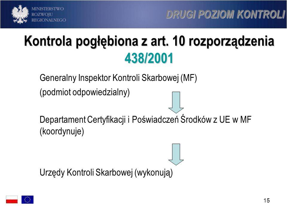 15 Kontrola pogłębiona z art. 10 rozporządzenia 438/2001 Generalny Inspektor Kontroli Skarbowej (MF) (podmiot odpowiedzialny) Departament Certyfikacji