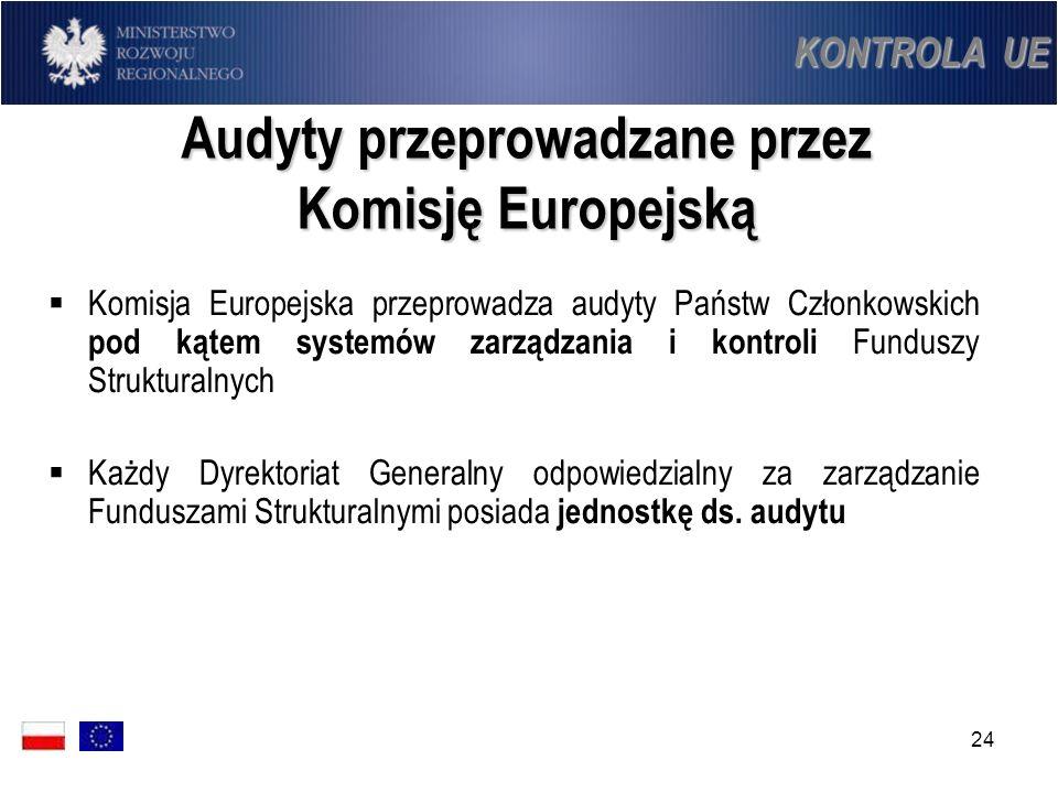 24 Audyty przeprowadzane przez Komisję Europejską Komisja Europejska przeprowadza audyty Państw Członkowskich pod kątem systemów zarządzania i kontrol
